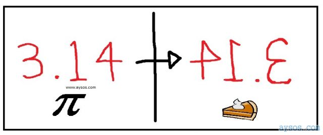 Happy Pi Day Funny Picture