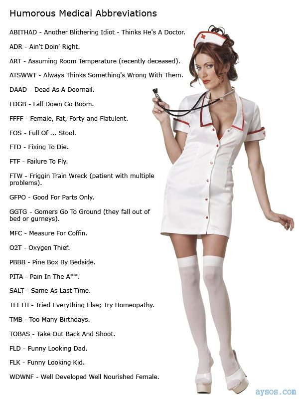 Funny Medical terms abbreviations