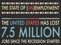 The State of Unemployment