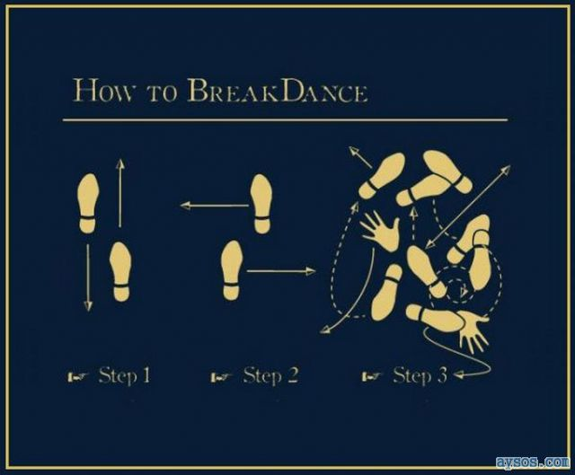 How to guide Breakdance
