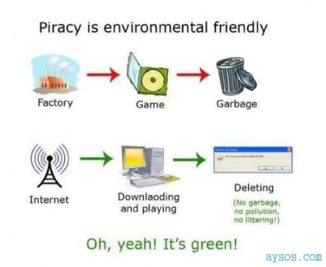 Piracy is Enviornmentally Friendly