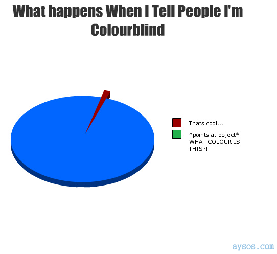 People that are Color Blind Funny Chart