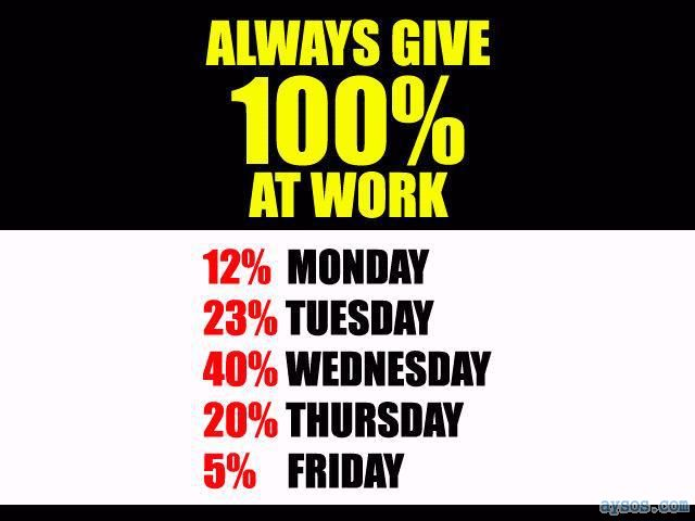 Always Give 100 percent at Work