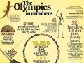 2012 Olympics infographic facts