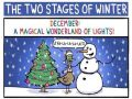 Funny Two Stages of Winter